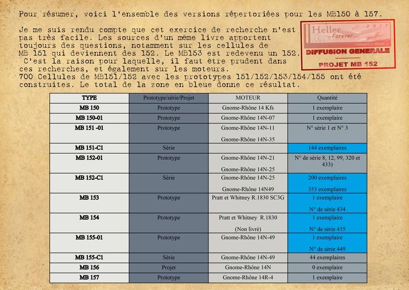 BLOCH MB 152 Réf 211 - Page 2 Page2612