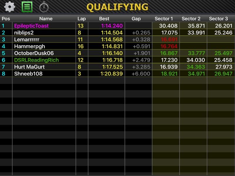 IndyCar World Challenge Sonoma Raceway GP July 1st sign ups  - Page 2 Img_1710