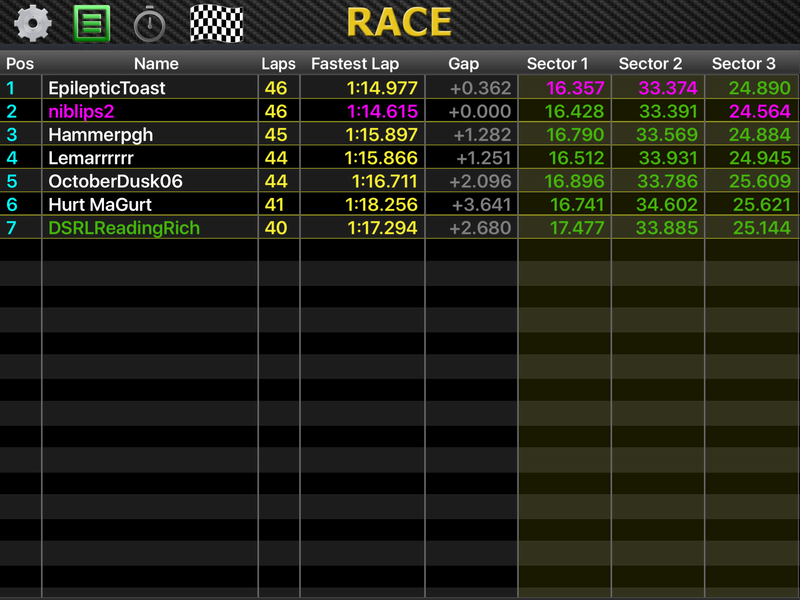 IndyCar World Challenge Sonoma Raceway GP July 1st sign ups  - Page 2 Img_1711