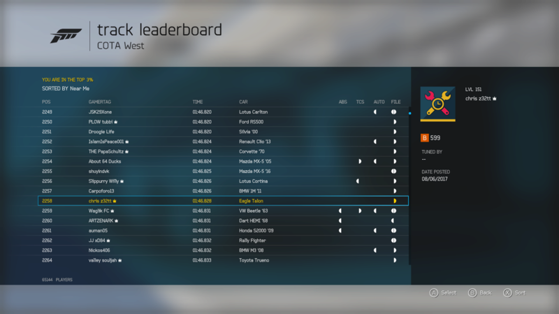 FM6 | COTA West - 300HP (FWD/RWD/AWD) *RESULTS UP* Img_3c10