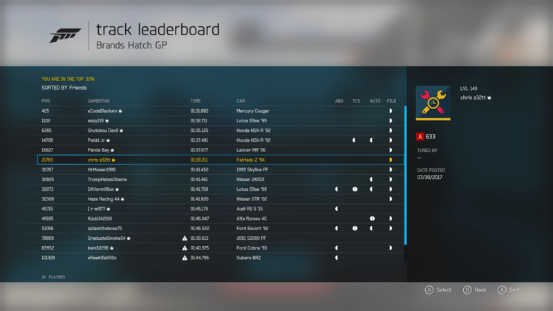 FM6 | Brands Hatch GP - 400HP (FWD/RWD/AWD) *RESULTS UP* Img_d110