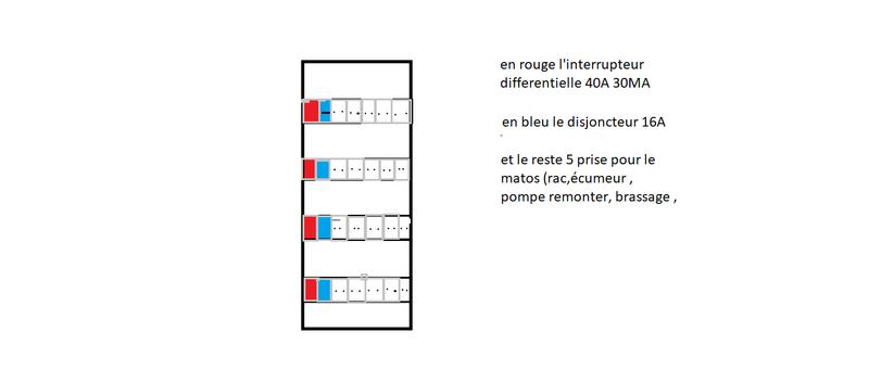 tableau electrique  Tablea10