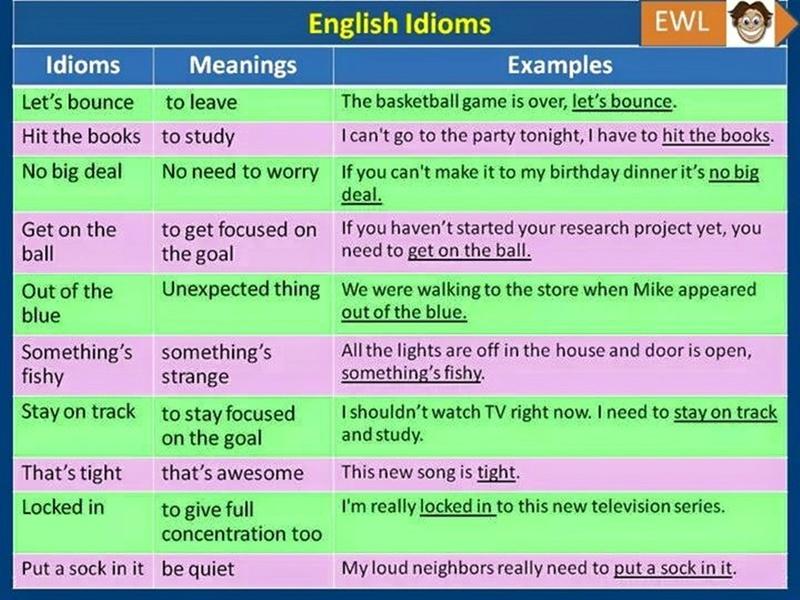 Idioms expresiones hechas y demás  - Page 2 36421410