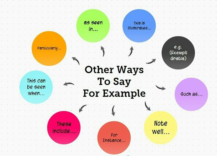 Other ways to say... F9f1f310