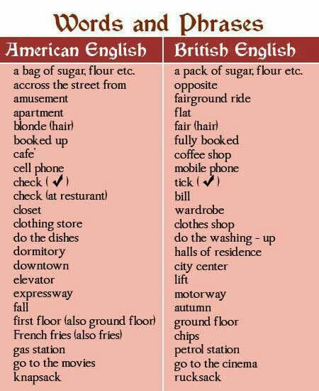 Differences between American English and British English Photo_10
