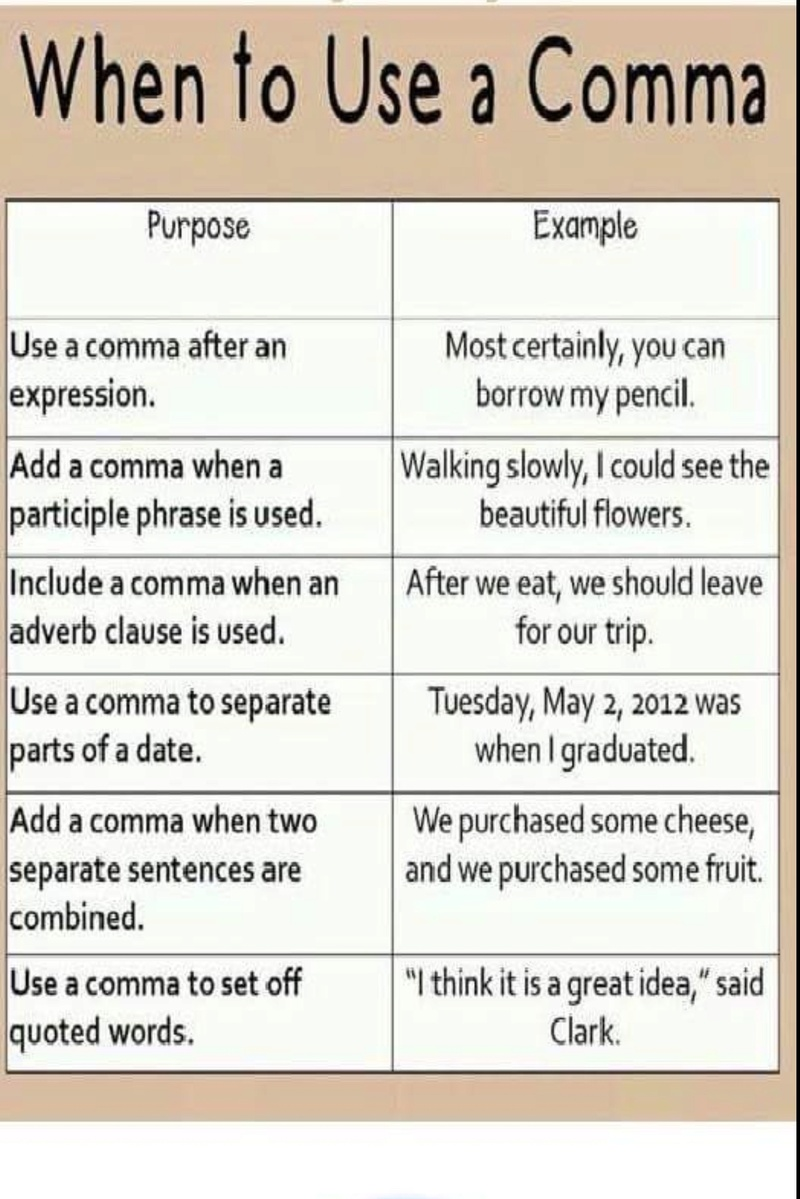 When to use a comma? Screen13