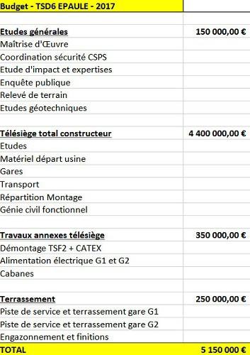 Construction télésiège débrayable 6 places (TSD6) de l'Épaule - Chantiers été 2017 B10