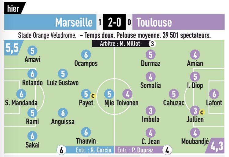 [Ligue 1] OM 2-0 Toulouse FC [7ème Journée] - Page 3 Img_3312