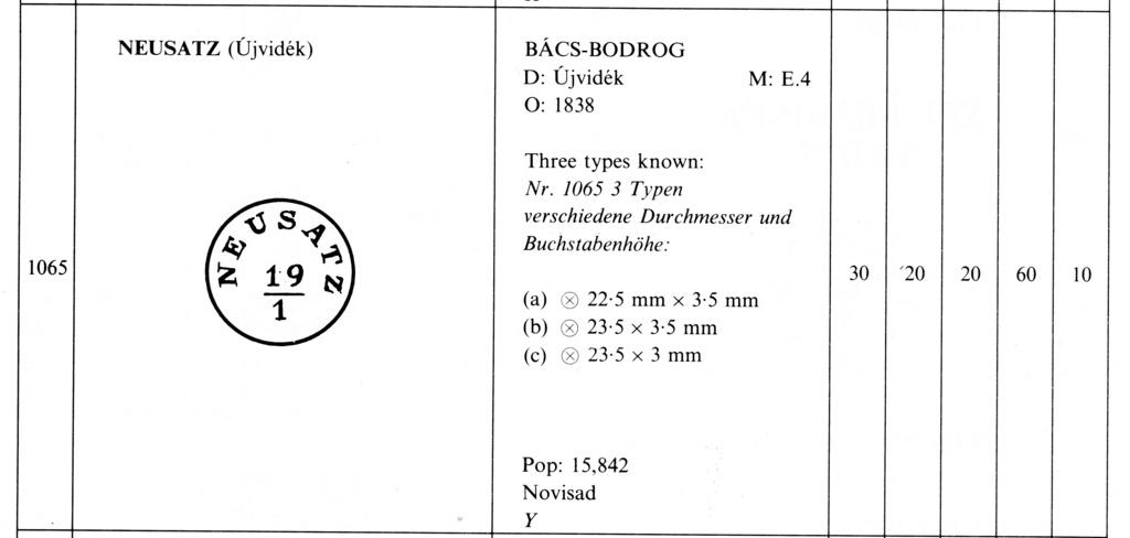 Die erste Österreichische Ausgabe 1850 - Seite 13 Z063_210