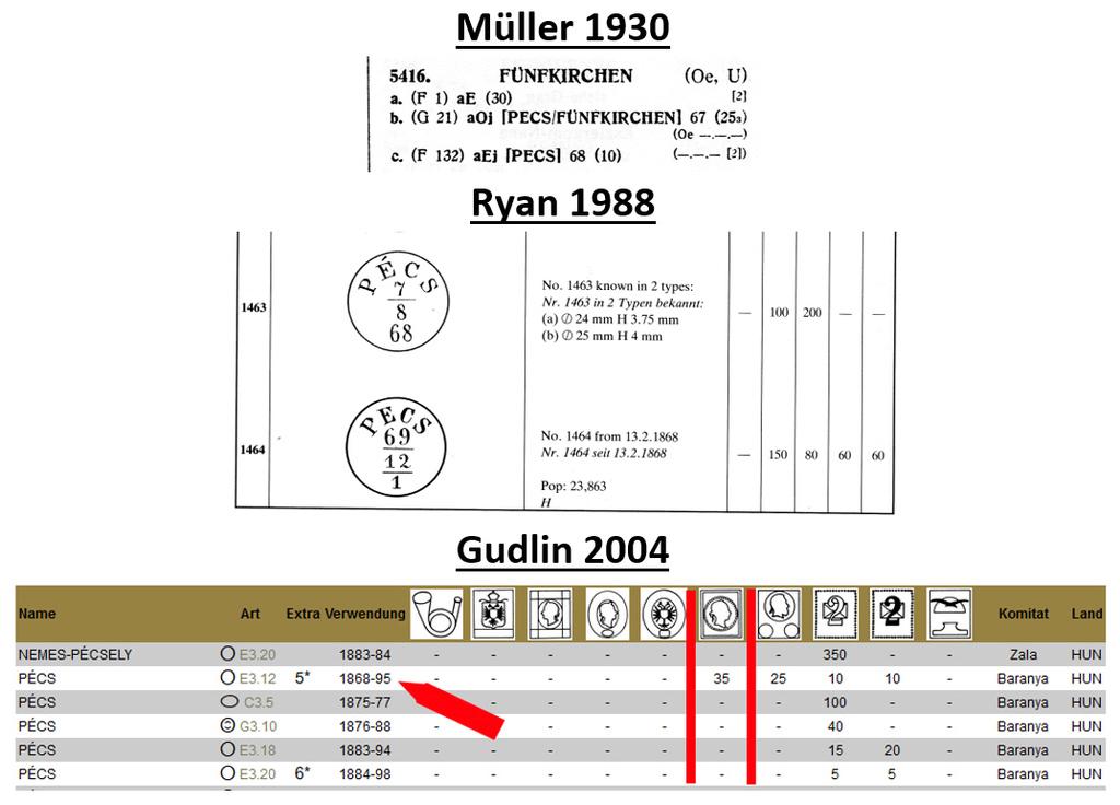 1867er bei Müller nicht bewertet oder gelistet Z13710