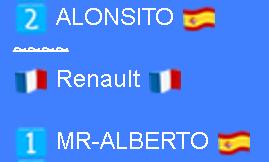 LISTA PILOTOS F1 2017  610