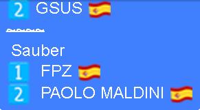 LISTA PILOTOS F1 2017  710