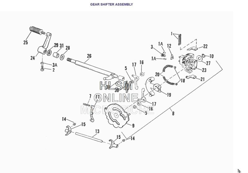 combien y a t-il de possesseurs de Sportster Boite 4 ? - Page 3 Gear_s11
