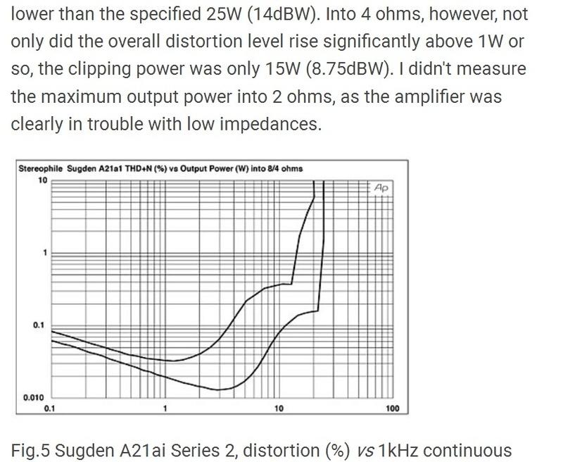 Nuovo amplificatore Denon - Pagina 2 A2110