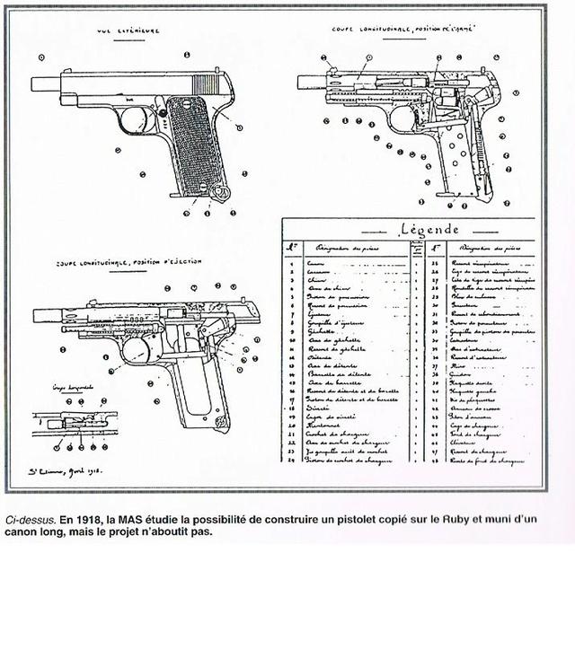 pistolet ruby canon long  Liste_11
