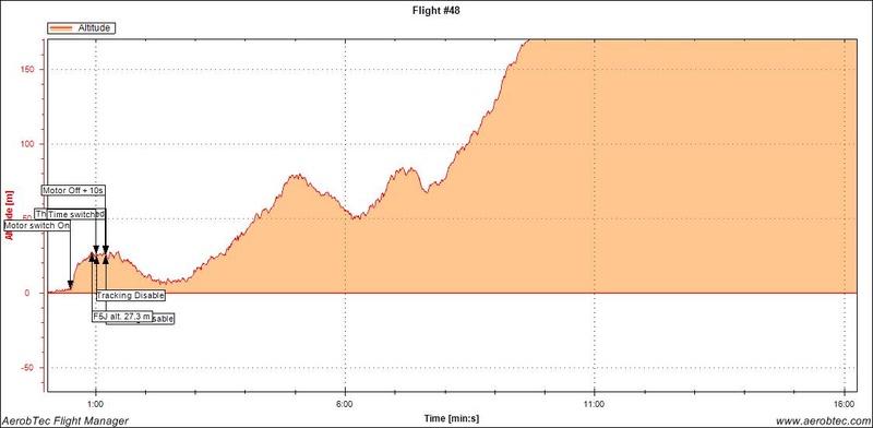 F5j à St Amand-Montrond le 17 septembre (18-Cher)   14712