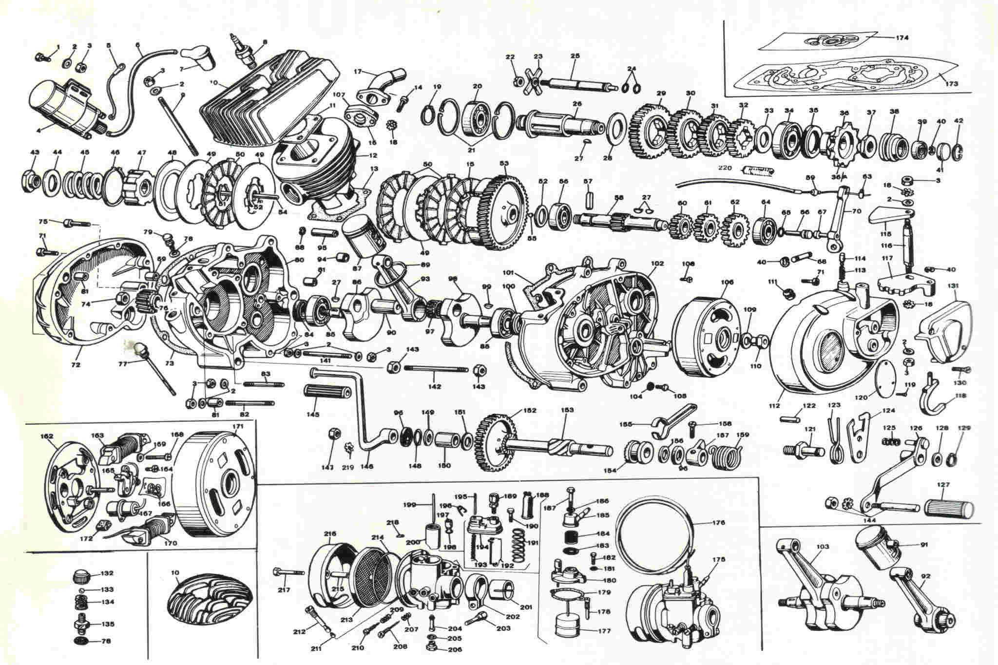 Motobi Sprint 4V Benell15