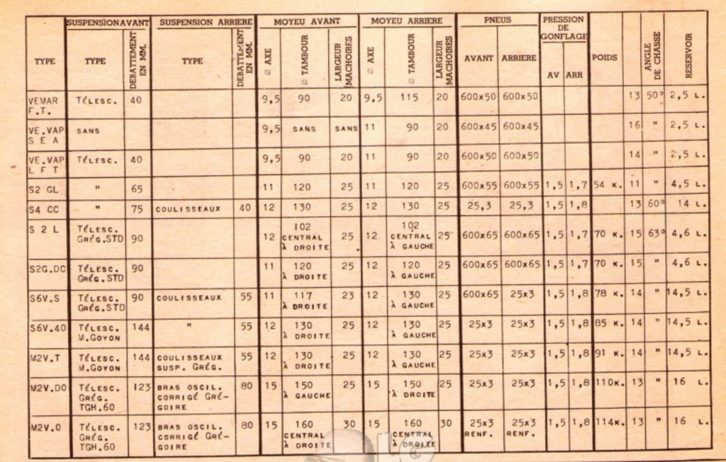 Identification Monet Goyon à moteur Lavalette  Monet_10