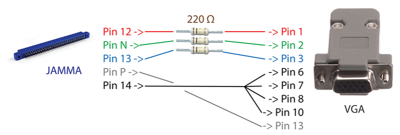 Synchro VGA qui fait chier (Atomiswave) 10lt2u10