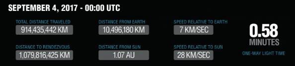 OSIRIS-REx - Mission autour de Bennu Scree141