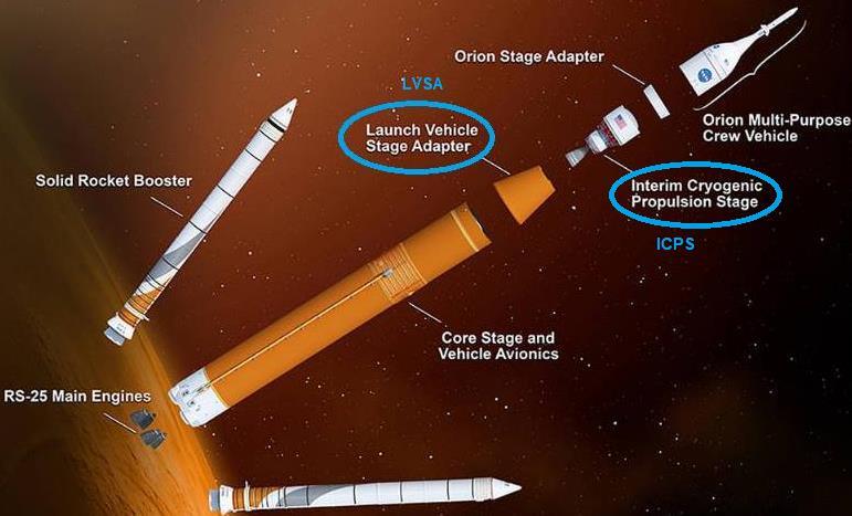 [Blog] Developpement de la capsule ORION de la NASA - Page 13 Scree153