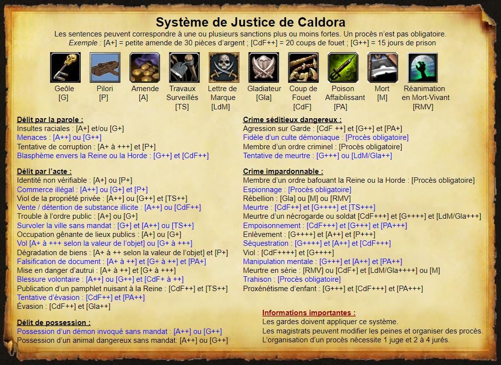 Organisation de la Justice Systzo10