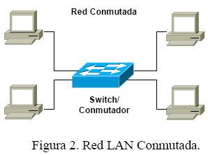 Redes #1IVP - Página 2 Redes-11