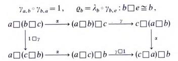 (Mathématiques Terminales ES/S) Arbre ou/et probabilités totales ? - Page 2 Diag10