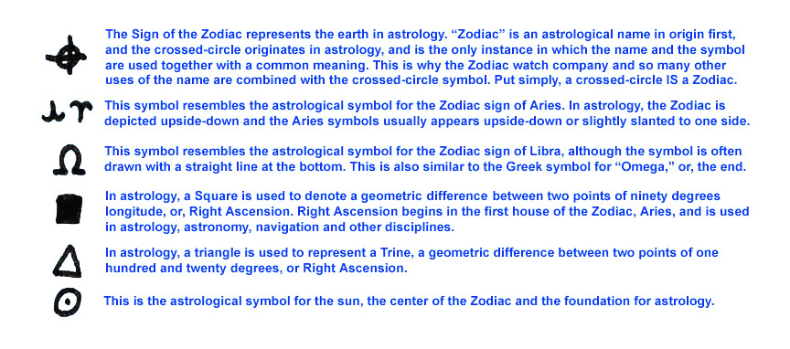Possible meanings and/or origins for each cipher symbol Zodiac10