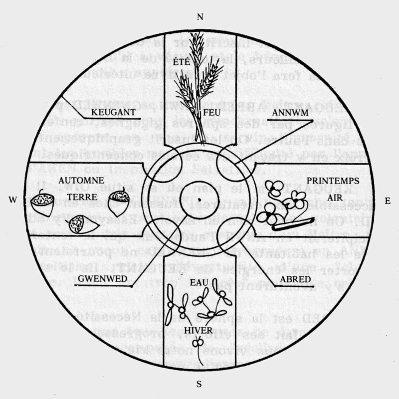 L'élévation Druidique des trois Cercles Ob_52710