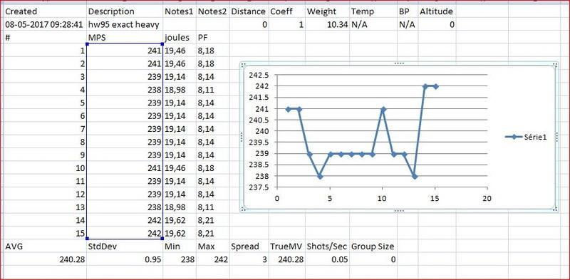 HW95 Match: Une HW98 à canon allégé et visée ouverte - Page 3 Exact_10