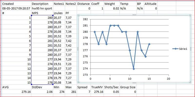 HW95 Match: Une HW98 à canon allégé et visée ouverte - Page 3 Hn_spo10