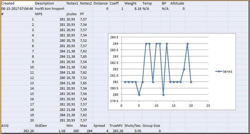 HW95 Match: Une HW98 à canon allégé et visée ouverte - Page 3 Hn_spo11