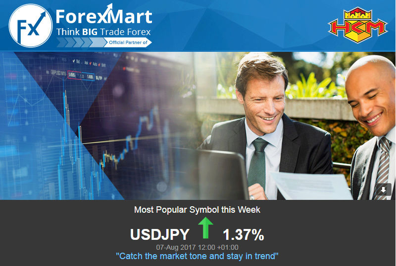 Company News by ForexMart - Page 5 Mostpo10