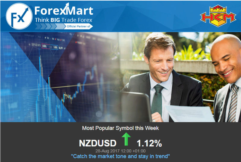 Company News by ForexMart Popula11
