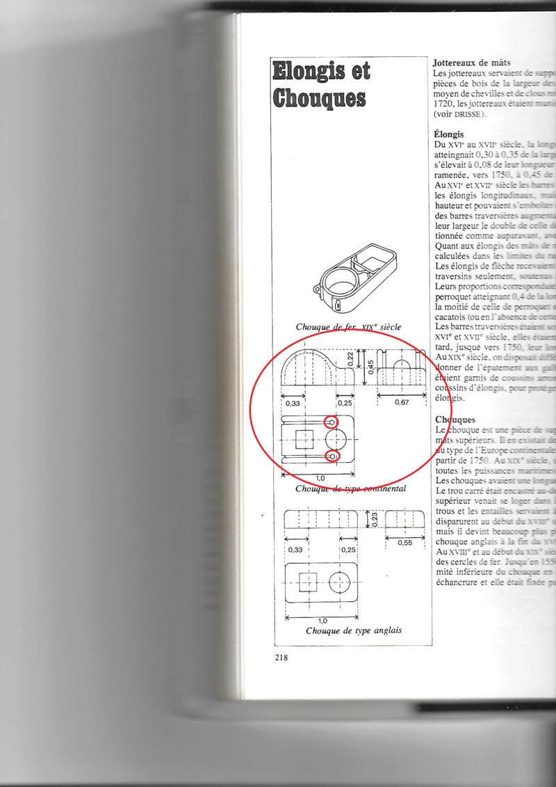 L'Ambitieux d'Altaya échelle 1:72 ème - Page 5 Chouqu10