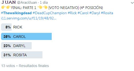 The Dead Cup Champion (2017) - Página 6 Sin_ty43