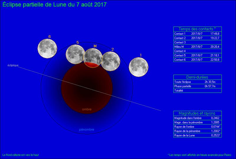 [Observation] Eclipse partielle de Lune, lundi soir 2017_010