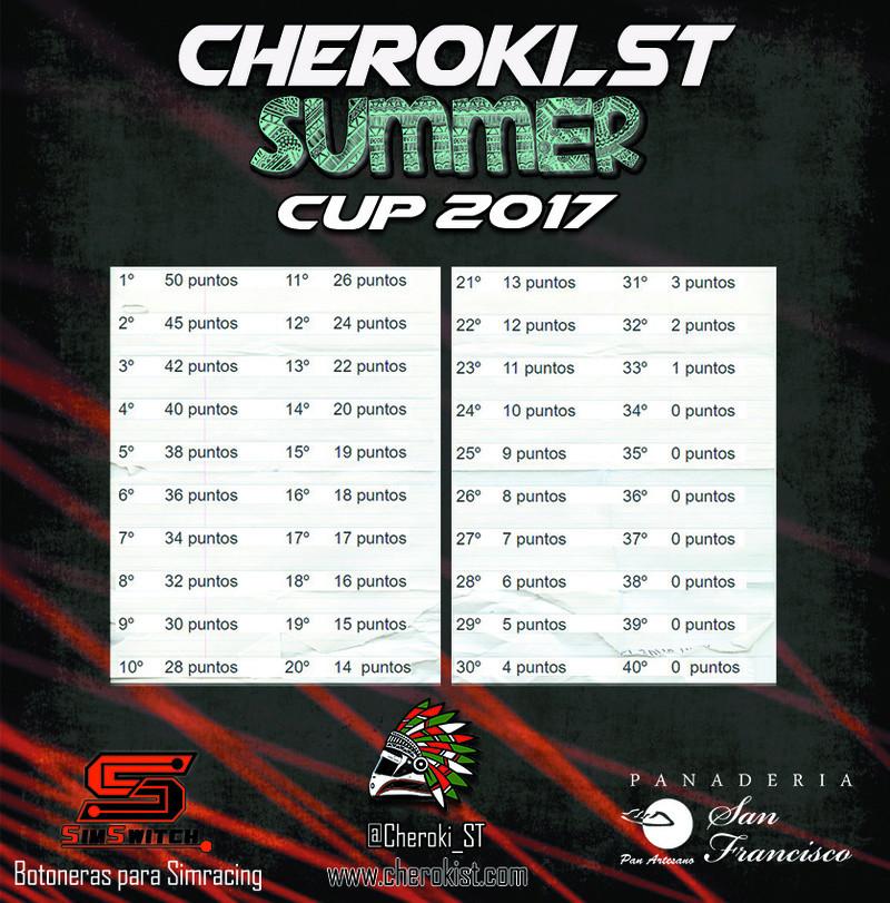 Presentamos la Cheroki Summer Cup Puntua11