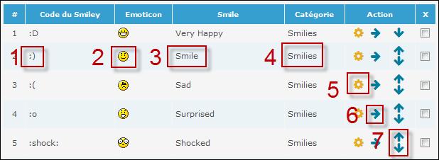 Les Smileys et Emoticônes Tuto133