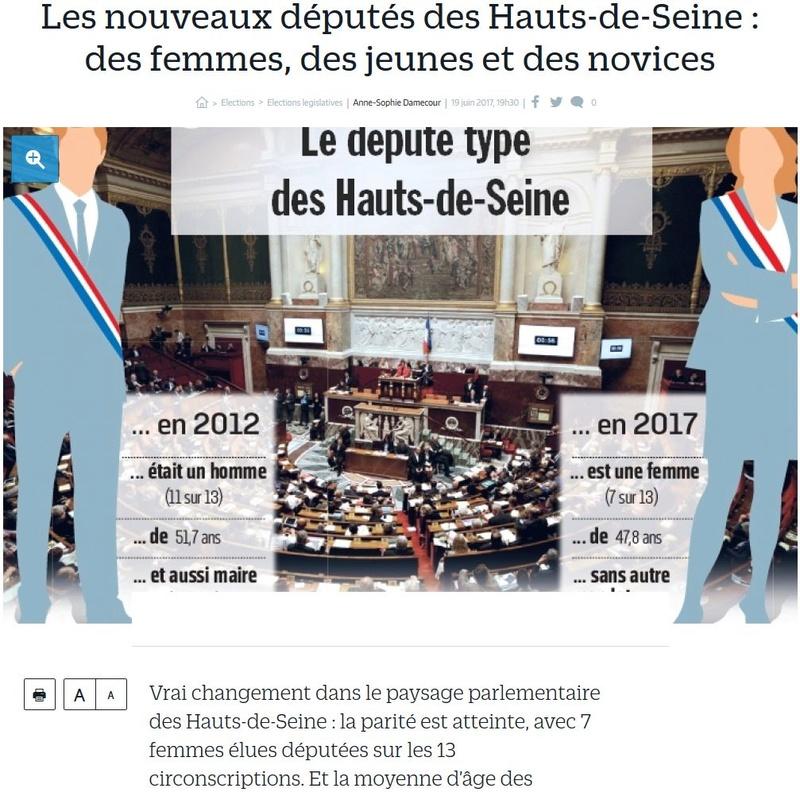 Députés des Hauts-de-Seine  Clipb131