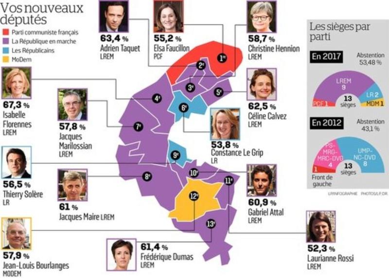 Députés des Hauts-de-Seine  Clipb133