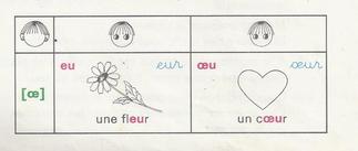 Dictée et prononciations variées. - Page 5 Captur11