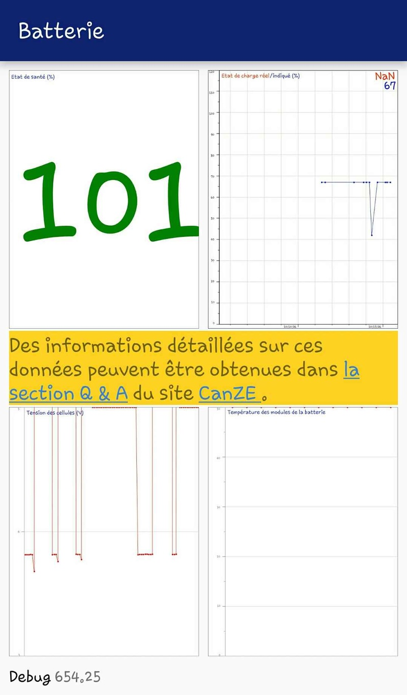 Premier essai de CanZe Screen11