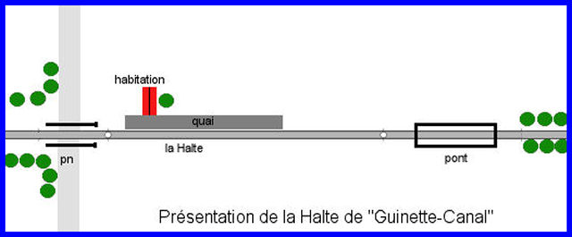 Projet : GUINETTE-CANAL Pgc0410