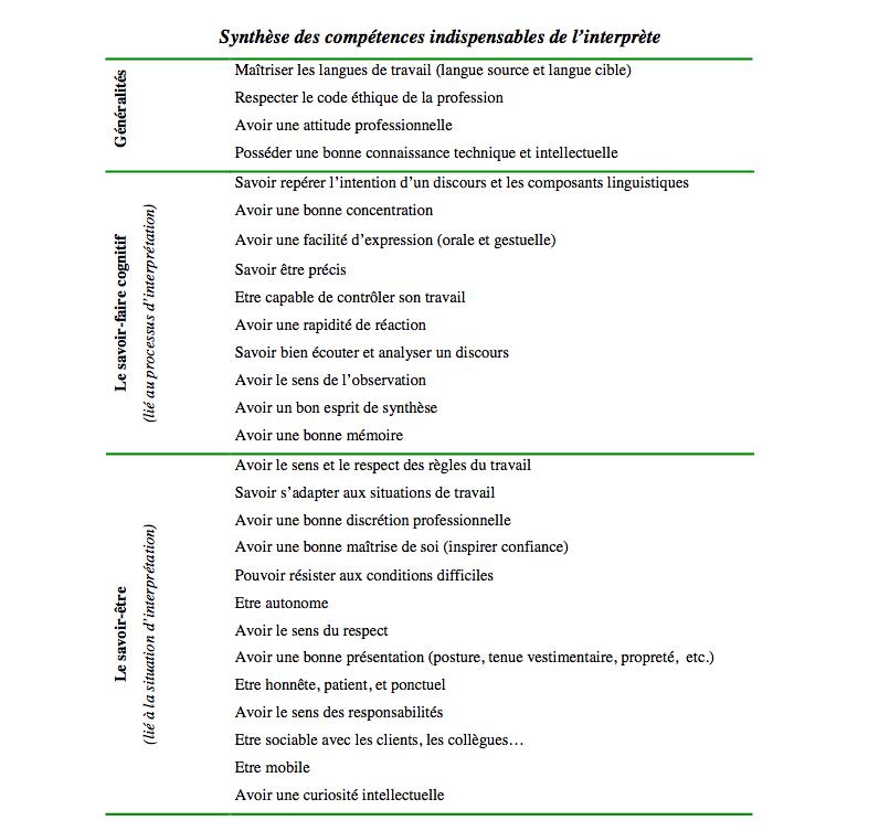 Psychologie de comptoir  - Page 3 Captur10