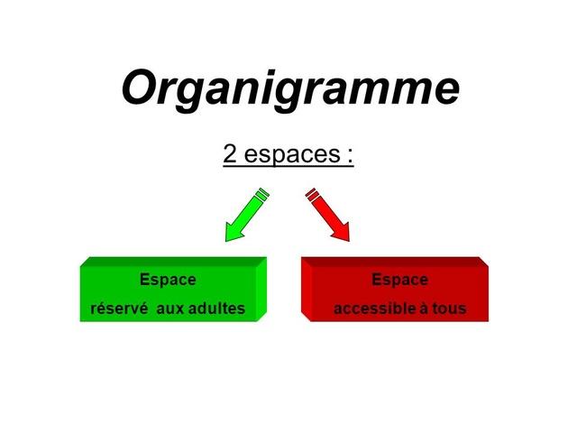 espace réservé à l'autre dans sa propre vie Organi10