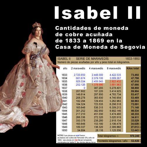 Cobre Isabel II acuñado en Segovia 1833-1869 20915111