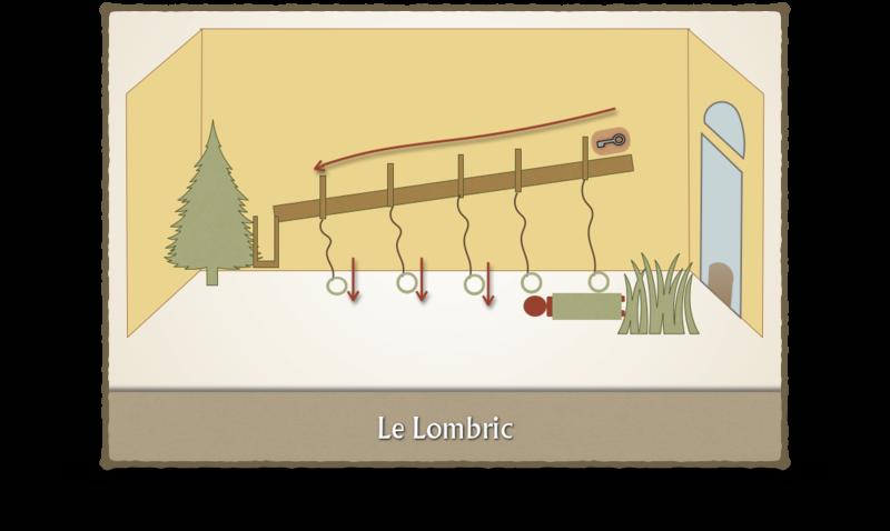 Débat ÉPREUVES ET AVENTURES (Nouvelles idées, Modifications...) - Fort Boyard 2019 Le_lom10