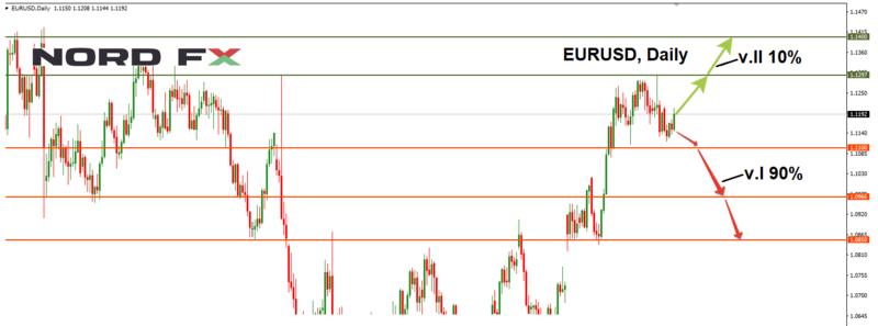 บทวิเคราะห์ตลาดฟอเร็กซ์ประจำวันที่ 26 – 30 มิถุนายน 2560 1_euru10